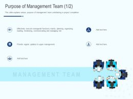 Purpose Of Management Team Monitoring Ppt Powerpoint Presentation Pictures