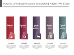 Purpose Of Market Research Establishing Needs Ppt Slides