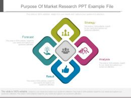 Purpose Of Market Research Ppt Example File