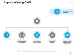 Purpose Of Using Cmm A Place To Start