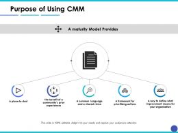 Purpose Of Using Cmm Ppt Inspiration Example Introduction