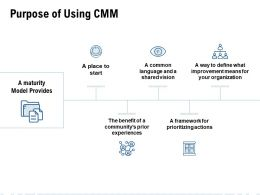 Purpose Of Using CMM Ppt Powerpoint Presentation Inspiration Example