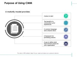 Purpose Of Using CMM Prioritizing Actions Ppt Powerpoint Presentation Slides Mockup