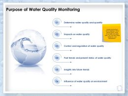 Purpose Of Water Quality Monitoring Future Trends Ppt Powerpoint Presentation Deck