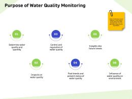 Purpose Of Water Quality Monitoring Insights Ppt Powerpoint Presentation Gallery Visual Aids
