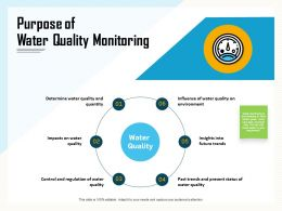 Purpose Of Water Quality Monitoring Past Trends Ppt Powerpoint Presentation Infographic Template Skills