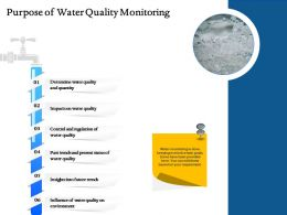 Purpose Of Water Quality Monitoring Ppt Powerpoint Presentation File Formats