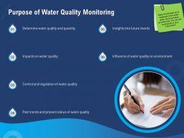Purpose Of Water Quality Monitoring Present Status Agenda Ppt Powerpoint Presentation Demonstration