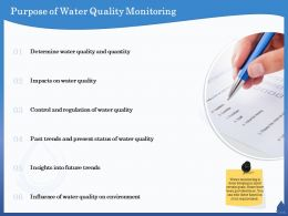 Purpose Of Water Quality Monitoring Present Status Ppt Powerpoint Presentation Ideas Vector