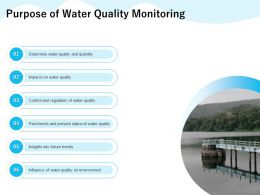 Purpose Of Water Quality Monitoring Status M1299 Ppt Powerpoint Presentation Professional Background Images