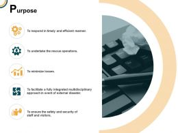 Purpose Operations External Ppt Powerpoint Presentation Icon Graphics