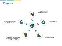 Purpose Security Ppt Powerpoint Presentation File Portrait