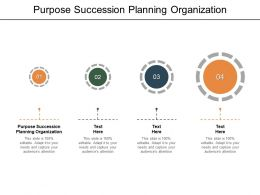Purpose Succession Planning Organization Ppt Powerpoint Presentation Ideas Cpb