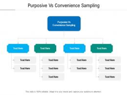 Purposive Vs Convenience Sampling Ppt Powerpoint Presentation Slides Graphics Template Cpb