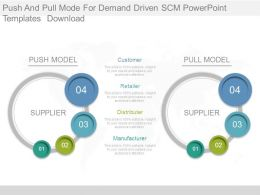 Push And Pull Mode For Demand Driven Scm Powerpoint Templates Download