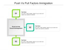 Push Vs Pull Factors Immigration Ppt Powerpoint Presentation Infographic Template Cpb