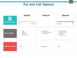 Put And Call Options Market Opinion Ppt Powerpoint Presentation Ideas Layout Ideas