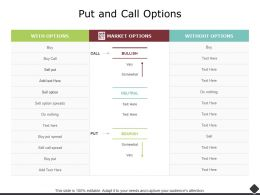 Put And Call Options Market Options Ppt Powerpoint Presentation Backgrounds