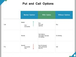 Put And Call Options Ppt Powerpoint Presentation File Design Ideas