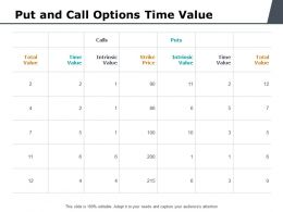 Put And Call Options Time Value Ppt Powerpoint Presentation Visual Aids Summary