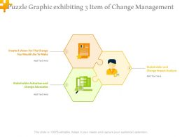 Puzzle Graphic Exhibiting 3 Item Of Change Management