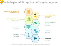 Puzzle Graphic Exhibiting 8 Item Of Change Management