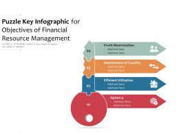 Puzzle Key Infographic For Objectives Of Financial Resource Management