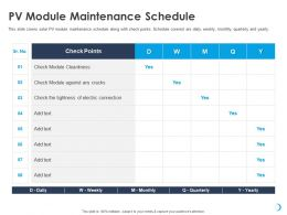 PV Module Maintenance Schedule Against Ppt Powerpoint Presentation Summary Outfit