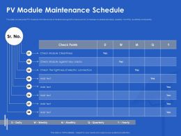 PV Module Maintenance Schedule Daily Ppt Powerpoint Presentation Show Design Ideas