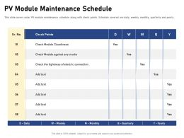 PV Module Maintenance Schedule Electric Connection Ppt Powerpoint Presentation Infographic