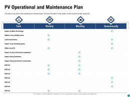 PV Operational And Maintenance Plan Equipment Ppt Powerpoint Presentation Slide
