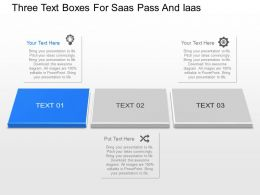 px Three Text Boxes For Saas Pass And Iaas Powerpoint Template