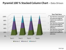 Pyramid 100 percent stacked column chart data driven powerpoint templates