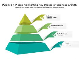 Pyramid 4 Pieces Highlighting Key Phases Of Business Growth