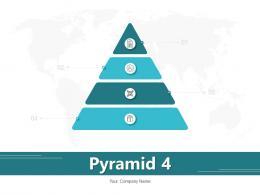 Pyramid 4 Requirement Financial Planning Performance Organization