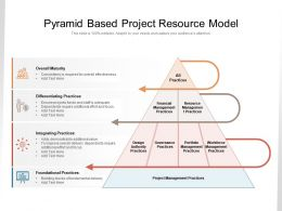 Pyramid Based Project Resource Model