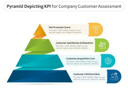 Pyramid Depicting KPI For Company Customer Assessment