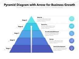 Pyramid Diagram With Arrow For Business Growth