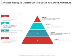 Pyramid Diagram With Five Layers For Layered Architecture Infographic Template