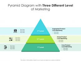 Pyramid Diagram With Three Different Level Of Marketing