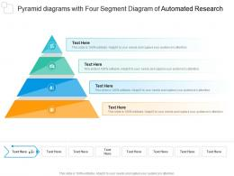 Pyramid Diagrams With Four Segment Diagram Of Automated Research Infographic Template