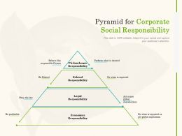 Pyramid For Corporate Social Responsibility