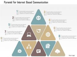 Pyramid For Internet Based Communication Flat Powerpoint Design
