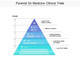 Pyramid For Medicine Clinical Trials
