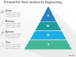 Pyramid For Swot Analysis In Engineering Flat Powerpoint Design