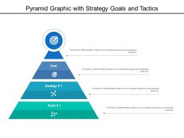 Pyramid Graphic With Strategy Goals And Tactics