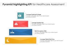 Pyramid Highlighting KPI For Healthcare Assessment