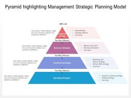 Pyramid Highlighting Management Strategic Planning Model