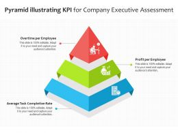 Pyramid Illustrating KPI For Company Executive Assessment