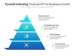 Pyramid Indicating Financial KPI For Business Growth